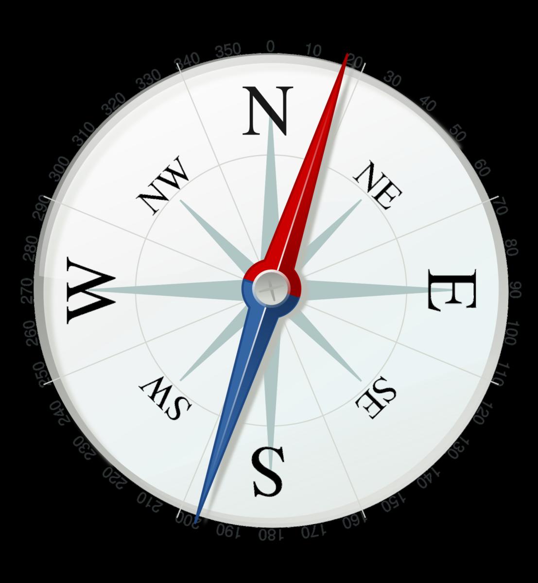 Feng_Shui_Kompass